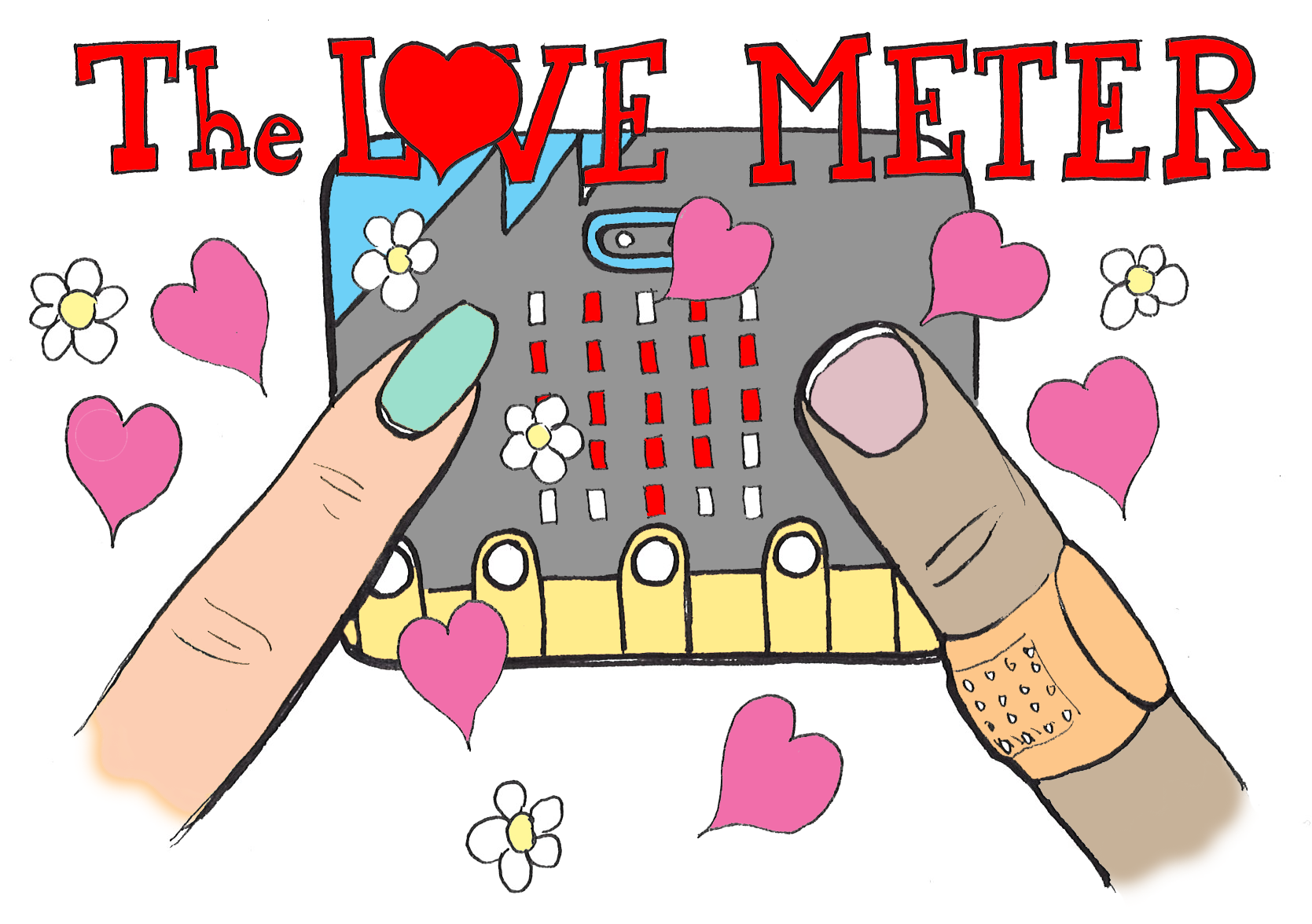 lovemeter